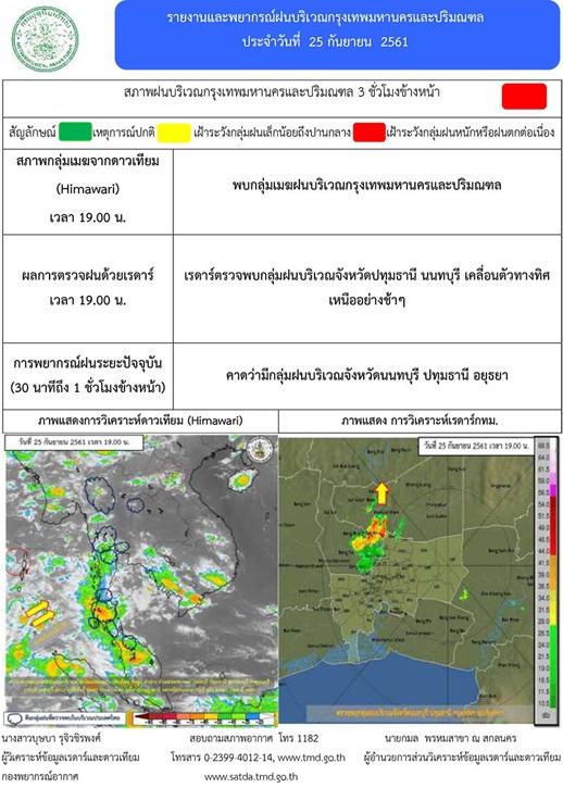 ส่วนวิเคราะห์ข้อมูลเรด้าร์และดาวเทียม รายงานและพยากรณ์ฝน กทม.และปริมณฑล