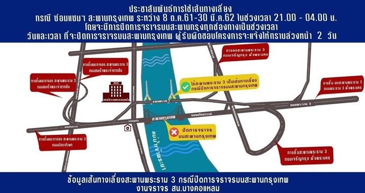 ปิดการจราจรบนสะพานกรุงเทพ 15 พ.ย.61 เวลา 22.00 - 04.00น.