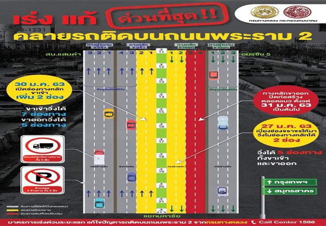 กรมทางหลวงเร่งแก้ไขปัญหารถติดถนนพระราม 2
