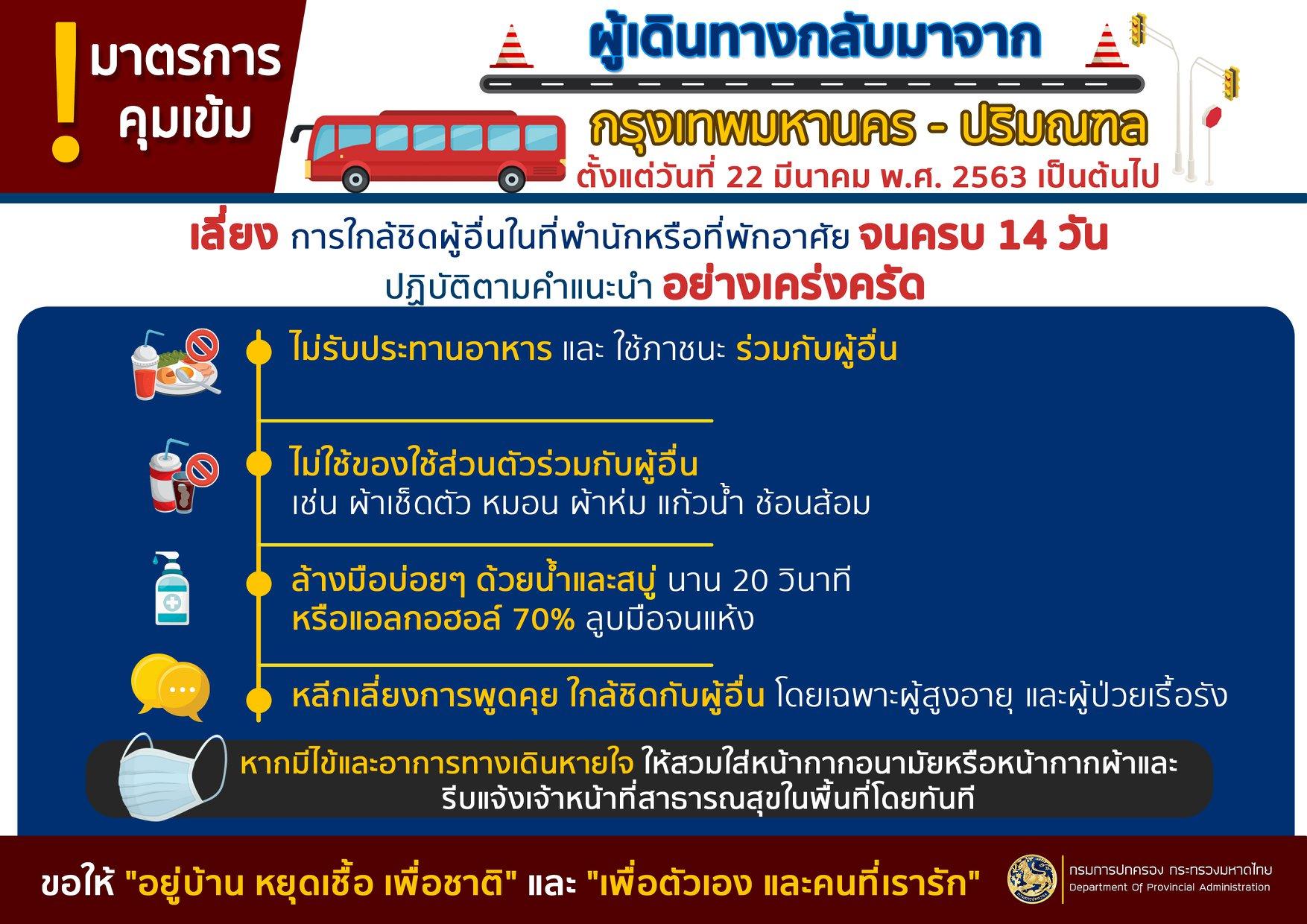 กระทรวงมหาดไทย ให้ฝ่ายปกครองในพื้นที่ ดำเนินการมาตราการคุมเข้ม ผู้เดินทางกลับมาจาก กรุงเทพมหานคร-ปริมณฑล